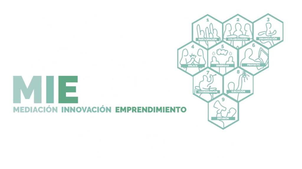 proyecto mie video promocional